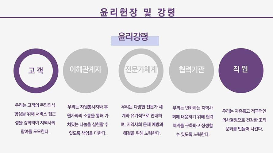 윤리경영6